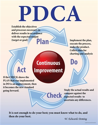 pdca thesis